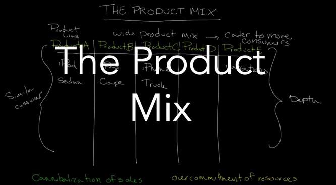 продукт в классической системе маркетинга
